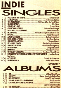 Indie Charts, July 1988